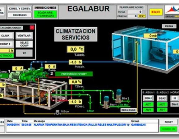 mantenimiento predictivo y telegestion 3