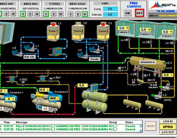 mantenimiento predictivo y telegestion 5